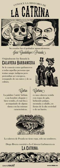 Educational infographic : About La Catrina Ap Spanish, Spanish Culture, How To Speak Spanish, Spanish Teacher, Spanish Classroom, Teaching Spanish, Spanish Lesson Plans, Spanish Lessons, Spanish Holidays