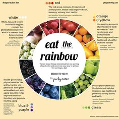 Even more reasons to eat your rainbow #nutrition #health #healtyeating