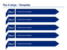 10 Best 5 Whys Template By Ex Mckinsey Consultants Images 5 Whys