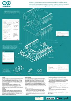 Arduino Uno 'Blueprint' Poster | Free Download ... | element14 ---- HEY HEY!!!  For more COOL ARDUINO stuff, check out http://arduinohq.com
