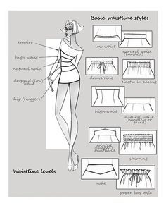 waistlines 1 Great for defining the names of waistline styles! Fashion infographic & data visualisation Fashion infographic : Fashion in Infographics Infographic Description Fashion infographic : Fashion in Infographics – Infographic Source – ruffle f Fashion Terminology, Fashion Terms, Sewing Hacks, Sewing Tutorials, Sewing Patterns, Pattern Drafting Tutorials, Techniques Couture, Sewing Techniques, Fashion Flats