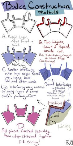 Bodice Construction Methods