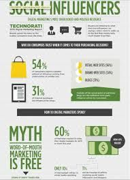 social media facts - Google Search