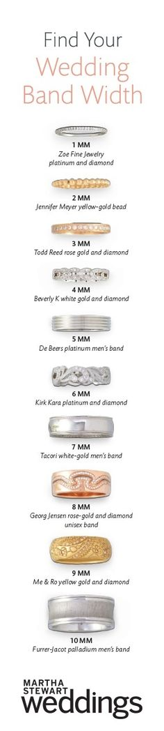74 Best Infographics Wedding Bands Anniversary Bands Band Widths