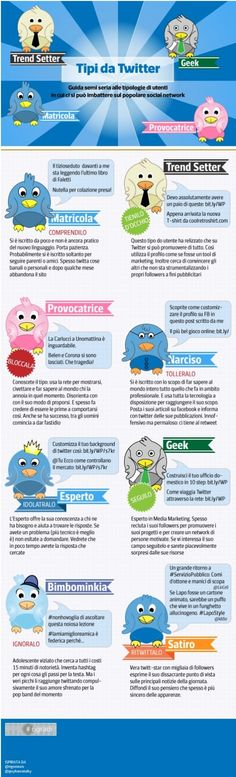 Tipi da Twitter