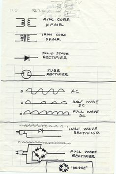 Pin by matt summers on electrical symbols pinterest find this pin and more on electrical symbols by matt0376 asfbconference2016 Gallery