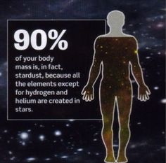 The beauty of a living thing is not the atoms that go into it but the way the atoms are put together. The cosmos is also within us. We're made of stardust, we are a way for the cosmos to know itself. Astronomy Facts, Space And Astronomy, Astronomy Science, Cosmos, Weird Facts, Fun Facts, Random Facts, Cool Science Facts, Easy Science