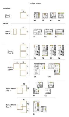 housing, modularni sistem design garden layout Gallery of Garden City / OFIS arhitekti - 22 Module Architecture, Social Housing Architecture, Architecture Design, Landscape Architecture, Architecture Sketchbook, Building Architecture, Architecture Portfolio, Gothic Architecture, Contemporary Architecture