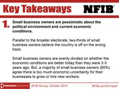 National Small Business Survey finds Deep Disappointment in Washington just Days Away from Election | National Federation of Independent Business