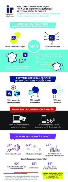 innovation-vue-par-les-français