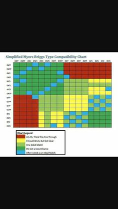 Isfj dating compatibility by sign