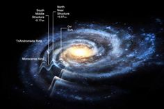 La Voie Lactée est-elle beaucoup plus grande qu'on le pensait ?