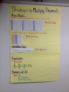 Multiplying decimals. 5.NBT.7