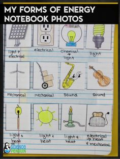 8 Awesome Science grade 4 Energy images | Science classroom, Physics ...