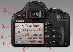 LED Camera Settings and Modes