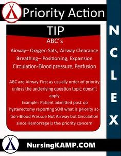NCLEX Tip Priority NCLEX Tip Delegation Nursing KAMP Test Taking Tip NCLEX Tip…