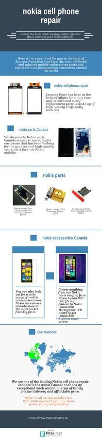 nokia parts Canada | nokia cell phone repair | nok | Piktochart Infographic Editor