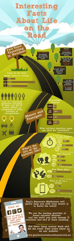 Interesting Facts About Life on the Road Infographic #mobileoperation #millennialproblemsolving #mapteam