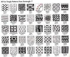 Zentangles - mit kleinen Mustern zu schönen Bildern   Kalinkas Blog