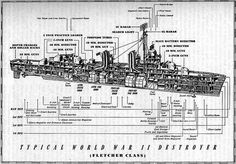 WW 2 Destroyer - Fletcher Class