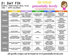 21 Day Fix Vegetarian Sample Weekly Meal Plan #2 - Potentially Lovely