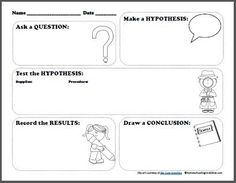 Worksheet On Area And Perimeter Science Experiment Template For Kids  Science  Pinterest  Microsoft Excel Worksheets Excel with Multiplication Fact Worksheets Free Pdf Free Scientific Method Printable Worksheet For Kids Telling The Time Worksheet Pdf