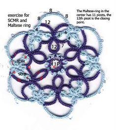 Crochet Japanese Hexagon Tatting