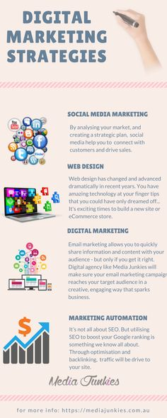 Digital agencies include services like website designing, email marketing, logo design, micro sites, ecommerce, web application development, SEO search engine optimization, SMO social media optimization and system integrated services. Digital marketing agencies also been evolving to state and define themselves in the ever changing web world.