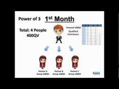 How To Make Five Figures in 6 Months | Kyani