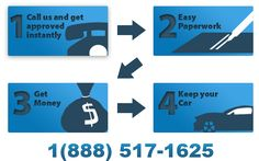 Call us 1(888) 517-1625 and get instant cash online. We offer online payday loans in Calgary. Get your cash loan same day.