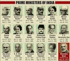 Prime ministers of India.