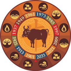 Свиньи прогноз гороскоп год