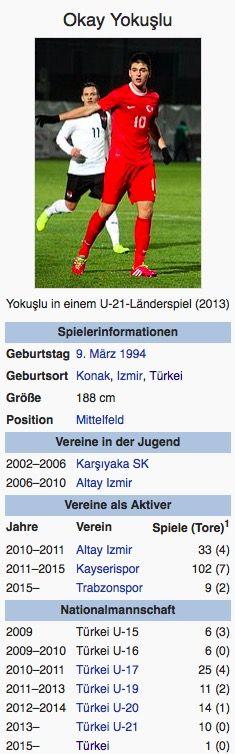 http://www.fussballwetten.info/okay-yokuslu/