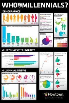"""""""Millennials"""", una nueva fuerza de trabajo"""