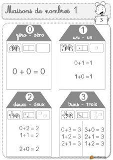 Sanléane: Leçons de maths