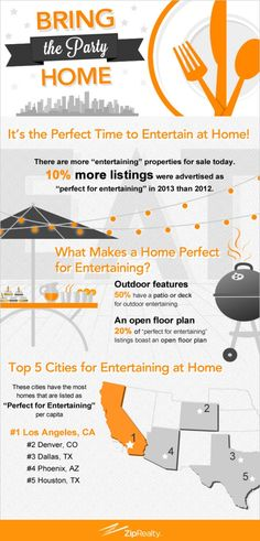 Best bets for those who love to entertain at home: http://www.ziprealty.com/blog/top-five-cities-entertaining-home?utm_source=pinterest&utm_medium=social&utm_content=20131215_1&utm_campaign=buyers