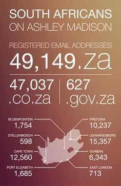 South Africans on Ashley Madison Port Elizabeth, Pretoria, Africans, East London, Infographics, Infographic, Info Graphics, Visual Schedules