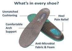 Orthofeet Proven Plantar Fasciitis and Foot Pain Relief. Mens Closed Toe Sandals, Fashion Models, Fashion Sites, Mens Fashion, Bunion Shoes, Heel Pain, Foot Pain, Orthopedic Shoes, Nails Polish