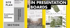 Composition in Presentation Boards using Indesign Architecture Quotes, Architecture Portfolio, Architecture Plan, Architecture Diagrams, Presentation Board Design, Architecture Presentation Board, Architectural Presentation, Architectural Models, Architectural Drawings