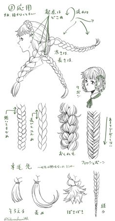 yueton Pack of 2 Women Lady Girl Hair Styling Clip Stick Bun Maker Braid Tool Ha. yueton Pack of 2 Women Lady Girl Hair Styling Clip Stick Bun Maker Braid Tool Hair Accessories # Manga Drawing Tutorials, Drawing Techniques, Art Tutorials, Drawing Skills, Drawing Tips, Braid Drawing, Drawing Hair, Art Reference Poses, Drawing Reference