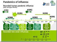 NPM14: Because Pandemics Happen