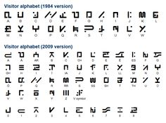 The Visitor alphabet appears in the 1983 sci-fi TV mini-series V created by Kenneth Johnson. The alphabet is used to write the language of the aliens in the series, who are known as Visitors. Different versions of the alphabet are used in different series of the show. (...)