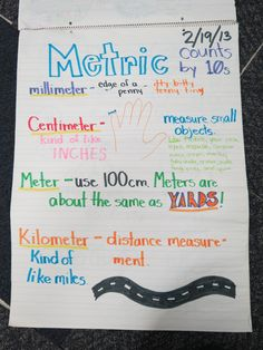 Metric Measuring anchor chart--great way to share core vocab they need!