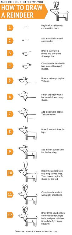 How To Draw A Cartoon Reindeer – Tutorial