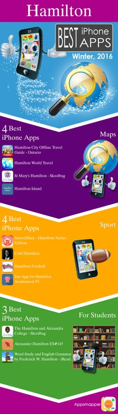 Hamilton iPhone apps: Travel Guides, Maps, Transportation, Biking, Museums, Parking, Sport and apps for Students.