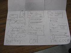 Science Notebooking: Electromagnets