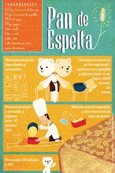 Pan y Peter: Pan de Espelta