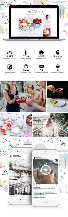 Idee, Konzept, Influencer-Recherche und Betreuung von Macro und Micro Influencer Kampagnen. Influencer, Positivity, Concept, Optimism
