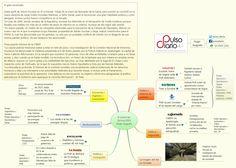 8 columnas 26/nov/2015 Hugo Augusto - Hugo_Augusto - XMind: The Most Professional Mind Mapping Software