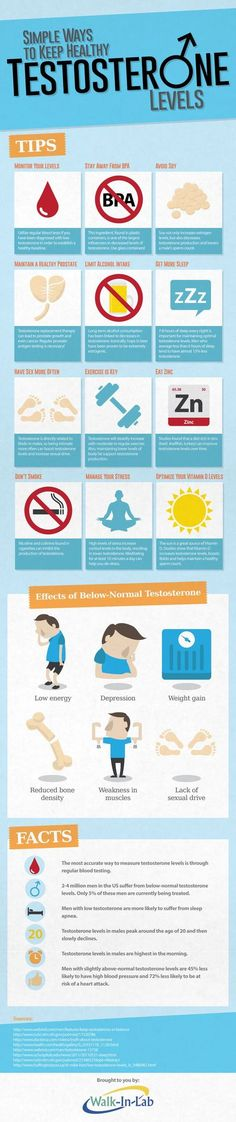 testosterone levels simple ways monitor maintain healthy parameters tips tipsographic